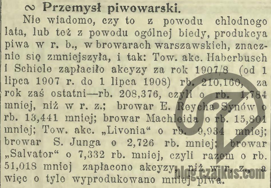 Browar Livonia 1909