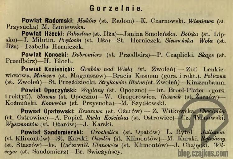 1903 Gorzelnie wGuberni RadomskiejW