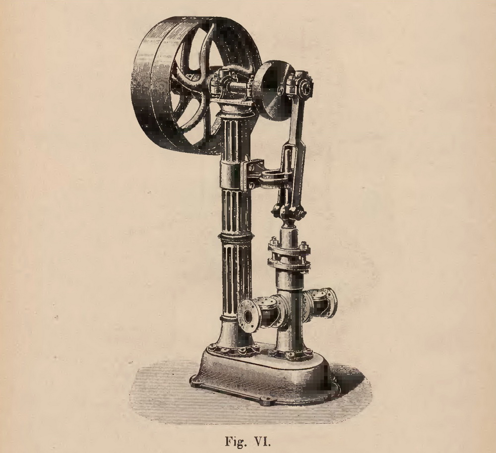 Fig 6 Pompa