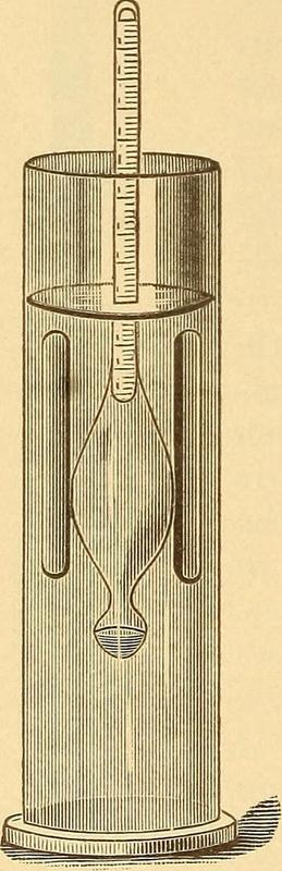 Alkoholometr 1895 r. 2