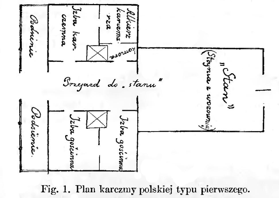 Plan Karczmy Polskiej2